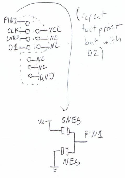 controller%20footprint